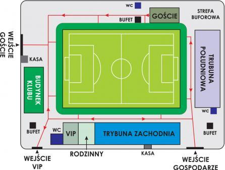 Stadion Miejski w Łowiczu